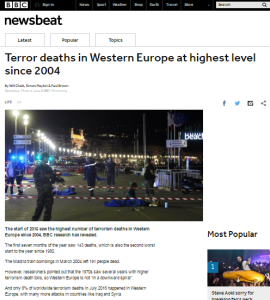 BBC finds a 'working definition' for terrorism in Europe
