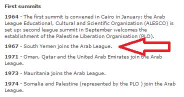 Arab League timeline