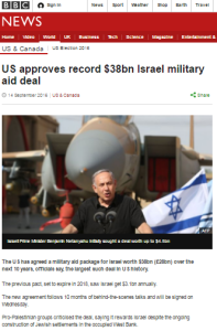 military-aid-art