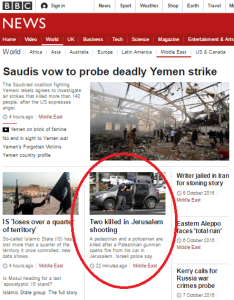 Major omissions in BBC News report on Jerusalem terror attack