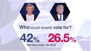 us-election-vid-2