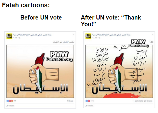 pmw-fatah-cartoons