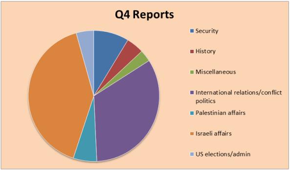q4-reports