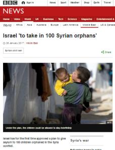 syrian-orphans-art