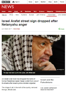 BBC News report whitewashes Arafat's terrorism