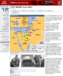 Reviewing a BBC News Online Six Day War backgrounder