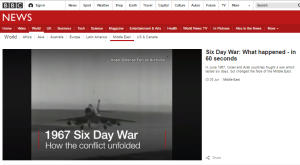 BBC's filmed Six Day War backgrounder falls short