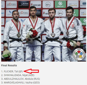 BBC News and BBC Sport ignore Judo tournament anti-Israel bigotry