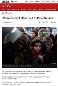 BBC News report on UNRWA funding story omits relevant background