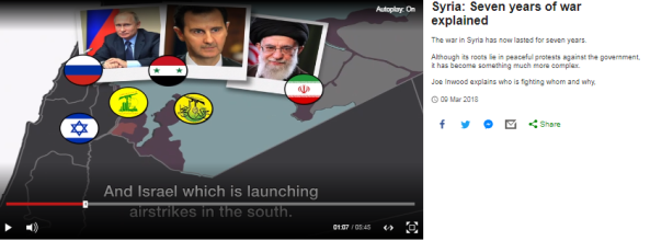 BBC Syria war backgrounder recycles inaccurate claim