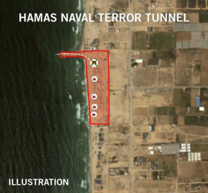 New type of Hamas tunnel not newsworthy for the BBC