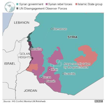 BBC News website map misleads on UNDOF