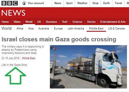 BBC's 'Life in the Gaza Strip' backgrounder not fit for purpose