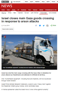 After three months, BBC News website notices Gaza arson attacks