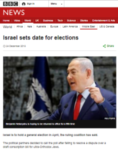 BBC Watch prompts correction to error on Israeli elections