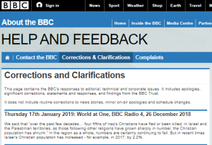 An overview of BBC Watch prompted corrections in 2019