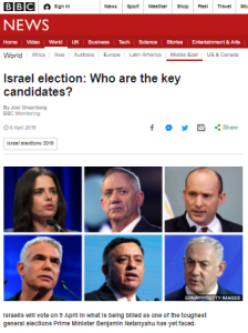 Reviewing BBC News website pre-election coverage